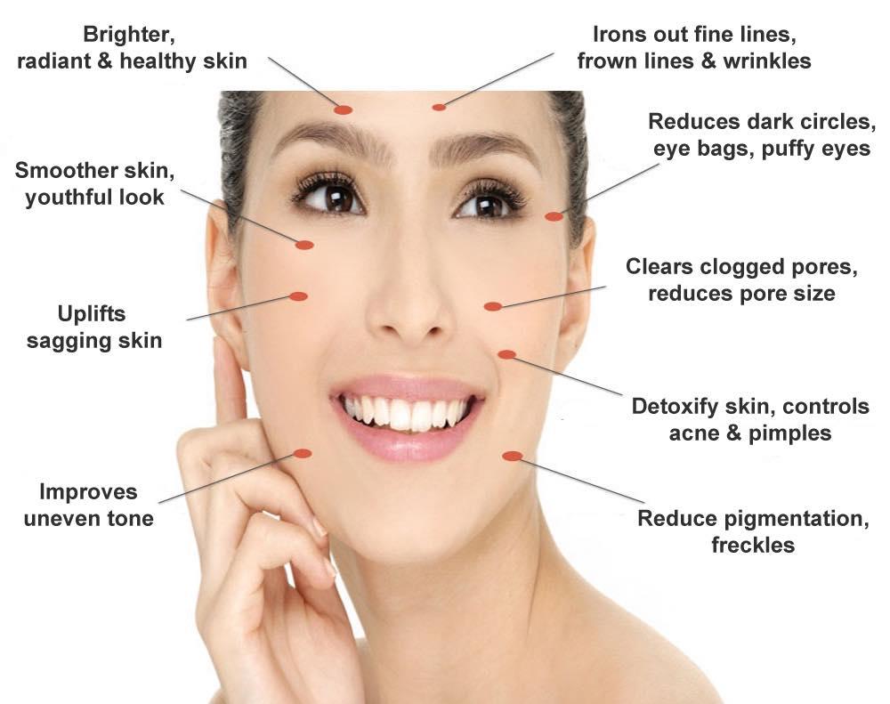 Holistic Facial Massage